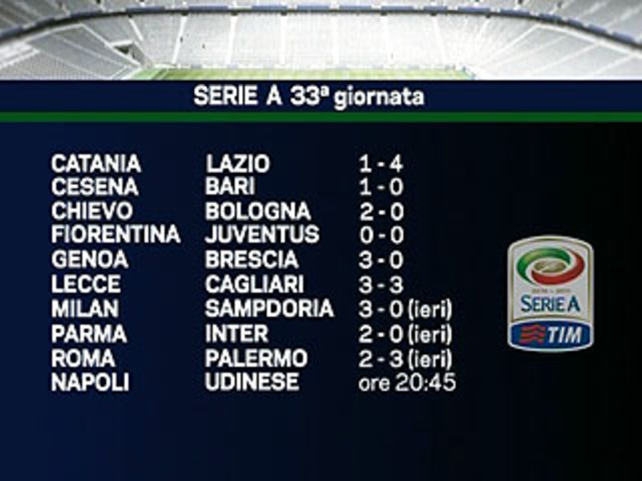 Tg La7 Video 17 04 2011 Calcio Serie A Risultati E Classifica