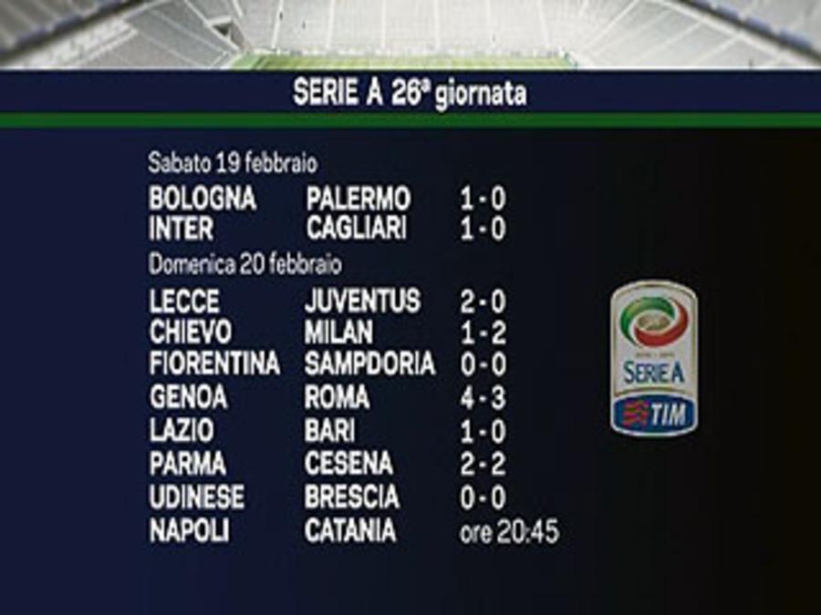 Tg La7 Video 20 02 2011 Calcio Risultati E Classifica Della Serie A