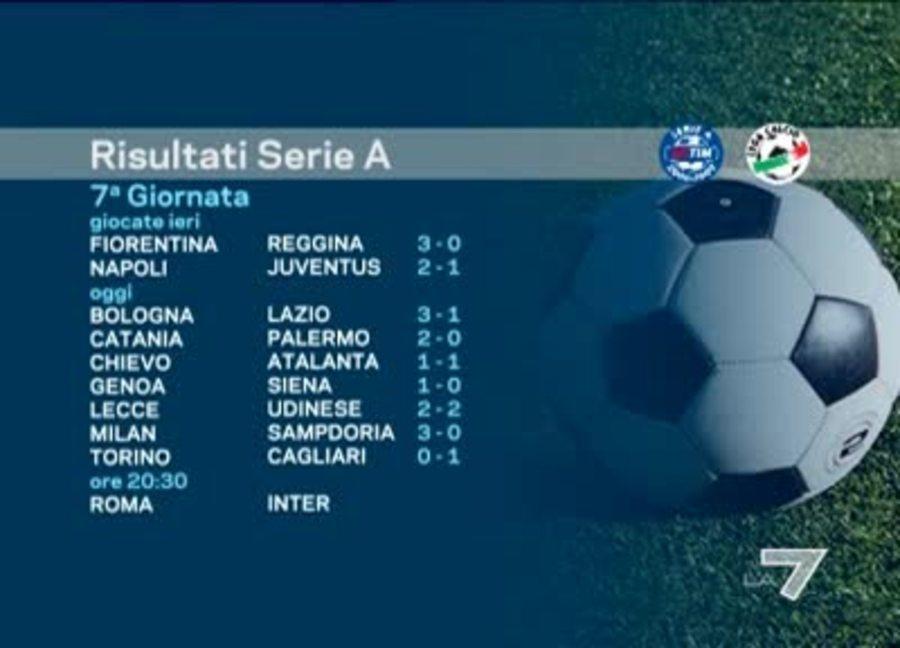 Tg La7 Video 21 02 2011 I Risultati Delle Partite Di Calcio Di Serie A