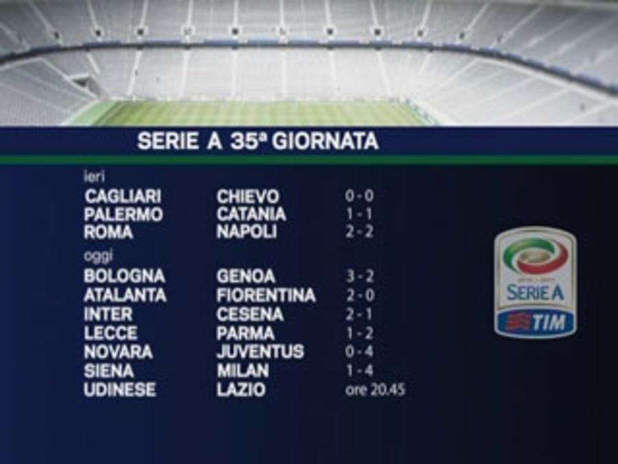 Tg La7 Video 29 04 2012 Calcio Serie A Risultati E Classifica