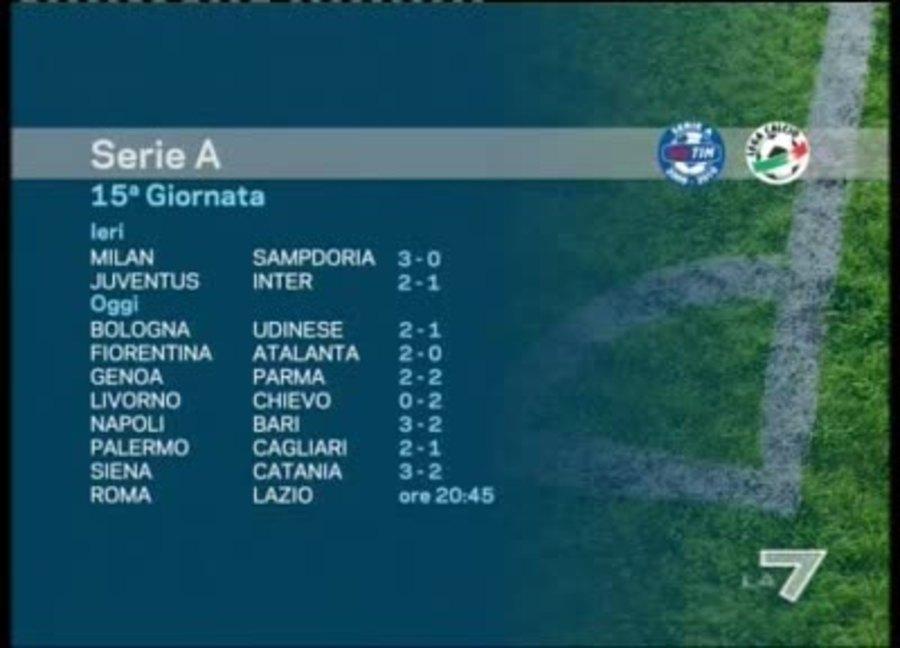 Tg La7 Video 30 09 2010 Calcio I Risultati Delle Partite Di Serie A