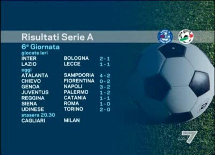 Tg La7 Video 21 02 2011 I Risultati Della Sesta Giornata Di Calcio Di Serie A