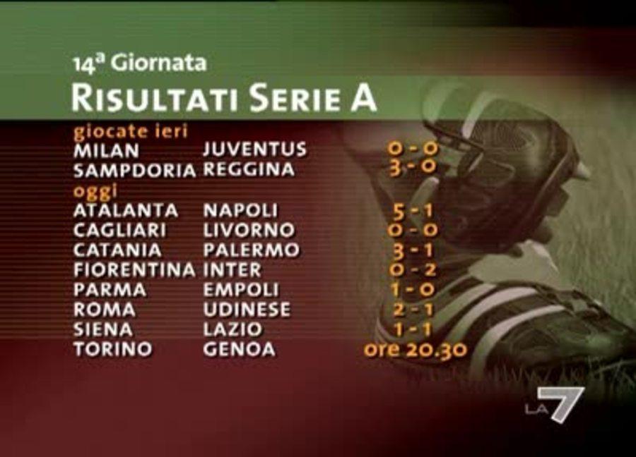 Tg La7 Video 28 06 2010 I Risultati Di Calcio