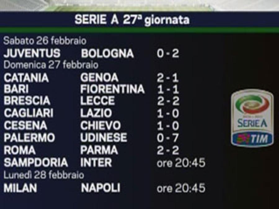 Tg La7 Video 27 02 2011 Calcio Serie A