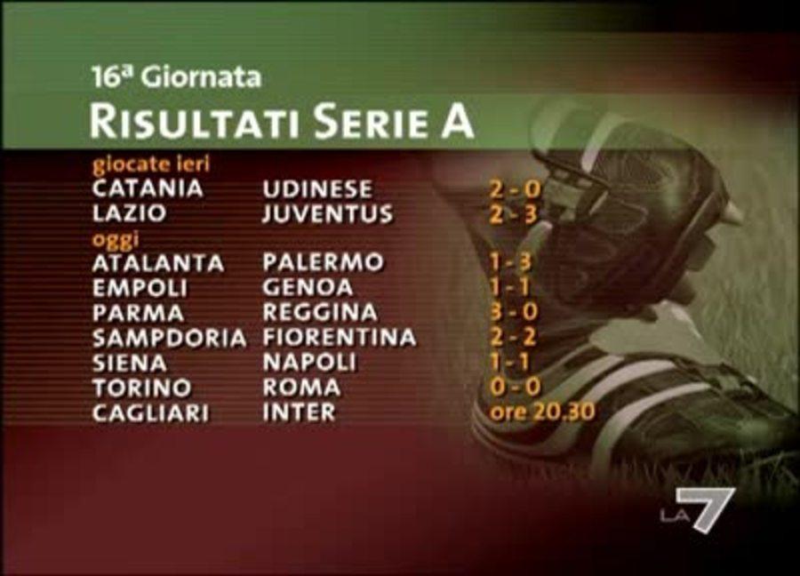 Tg La7 Video 22 02 2011 Campionato I Risultati Della Sedicesima Di A