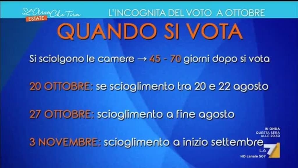 Calendario Ua.Il Calendario Della Crisi Di Governo L Incognita Del Voto A Ottobre