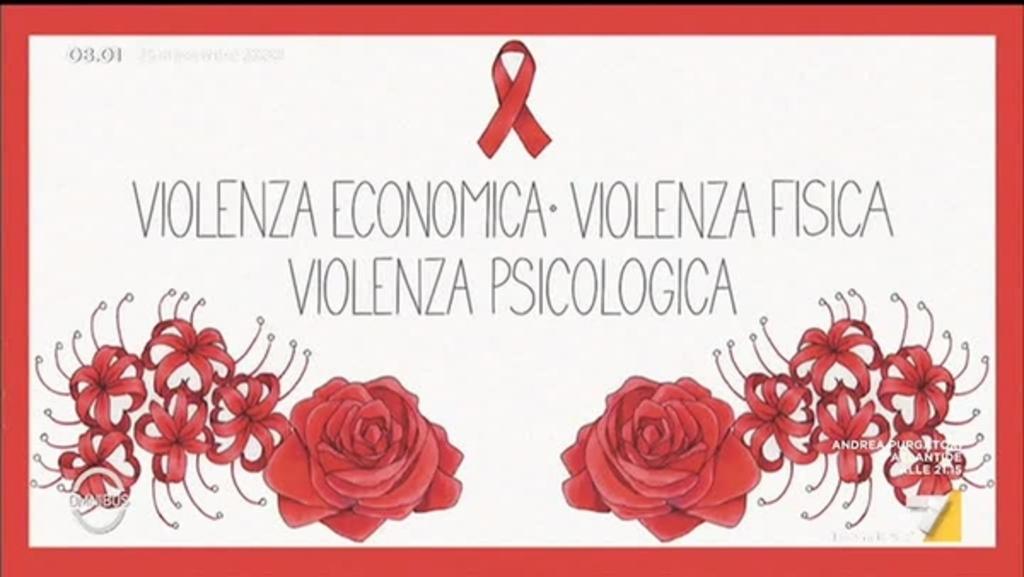 10++ Foto Stop Violenza Sulle Donne