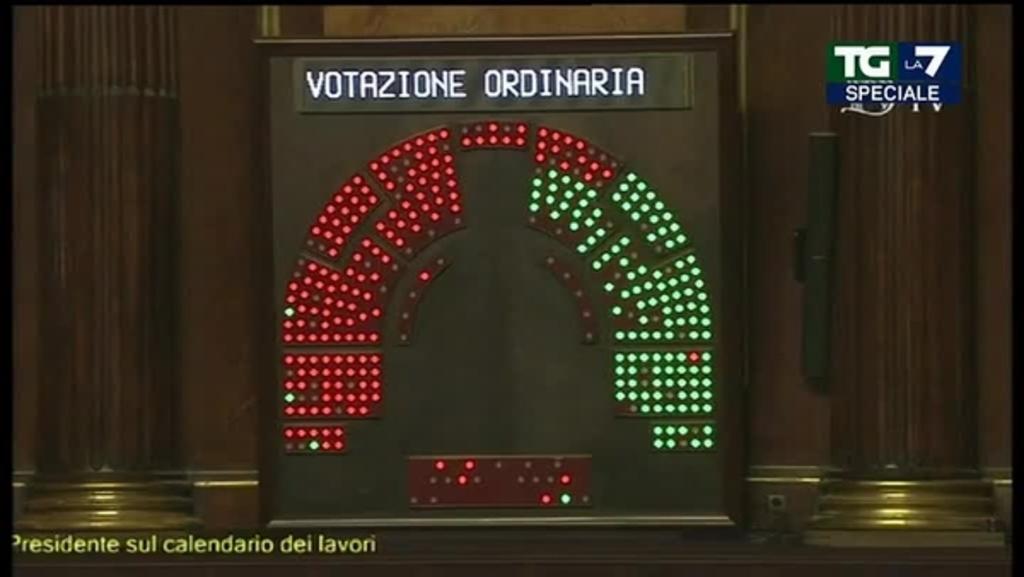 Senato Calendario.Voto In Diretta Al Senato Respinte Le Mozioni Del Centro Destra Si Andra Al Dibattito Parlamentare Il 20 Agosto