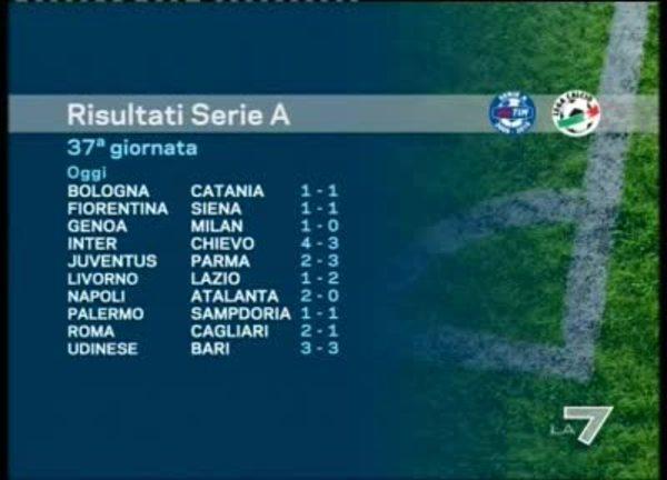 Tg La7 Video 18 02 2011 Calcio I Risultati Della 37esima Giornata Del Campionato Di Serie A