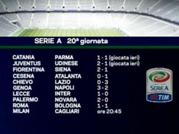 Tg La7 Video 29 01 2012 Calcio Serie A Risultati E Classifica Della 20esima Giornata