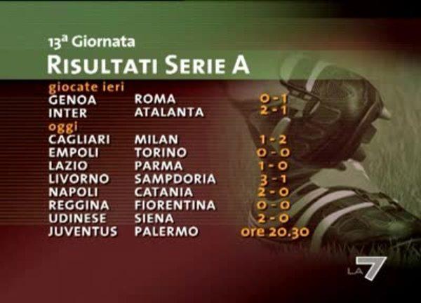 Tg La7 Video 22 02 2011 Calcio Serie A I Risultati Della Tredicesima Giornata